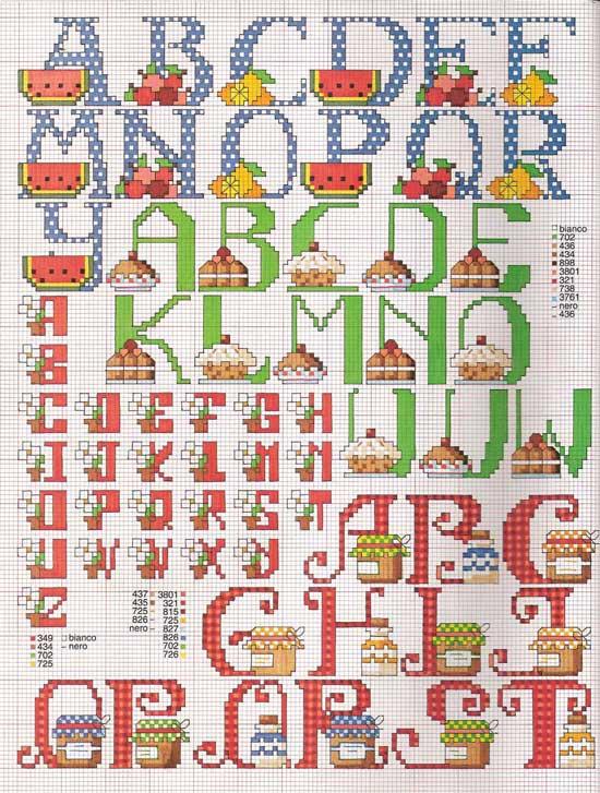 Alfabeto Punto Croce Cucina 1 Buongiornissimocaffe It
