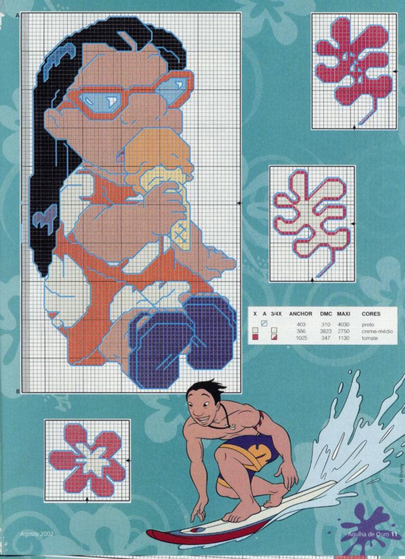 Lilo & Stitch schemi punto croce belli (4)